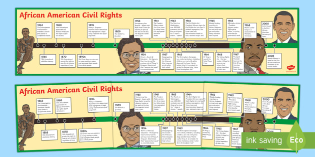 Civil Rights Movement Display Timeline - Civil Rights, Martin Luther King, black history, timeline, display, segregation, desegregation