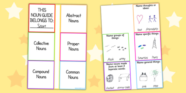 Identifying Different Types of Nouns SPaG Craft Activity - SPaG
