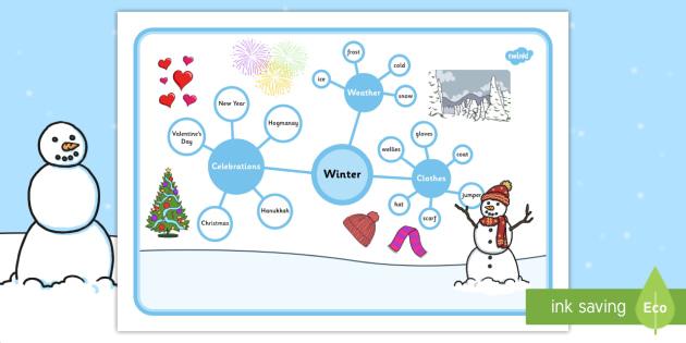 Winter Concept Map - winter, concept map, concept, map, season, cold