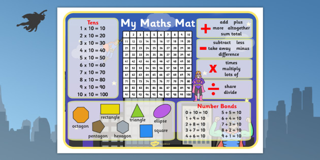Superhero Themed Maths Mat - Maths, Mat, Numeracy, Aid, Superhero