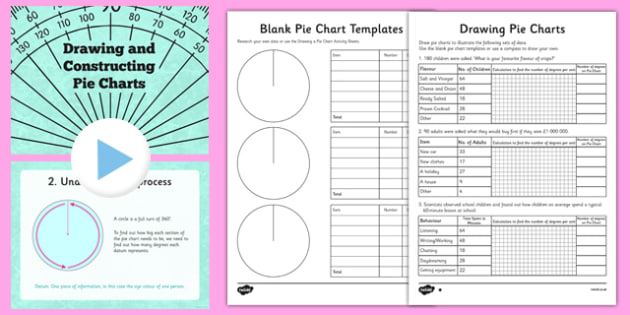 Drawing a Pie Chart Resource Pack - Construct, angle, sector, maths more able, maths challenge