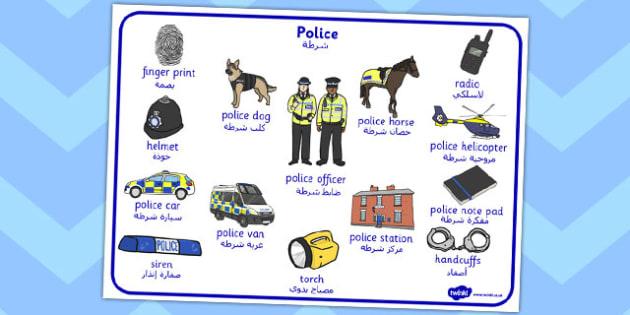 Police Word Mat Arabic Translation - arabic, police, word mat, word, mat