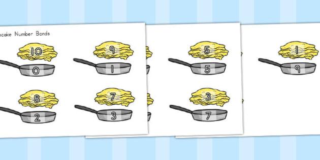 Pancake and Pan Number Bonds to Ten - australia, pancake, bonds