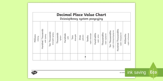 Decimals Place Value Chart Activity Sheet English/Polish - Ks2