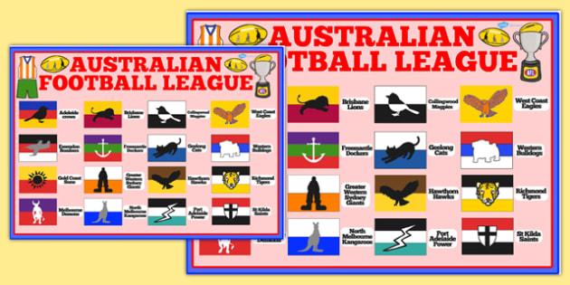 AFL Australian Football League Large Information Poster A2 - a2