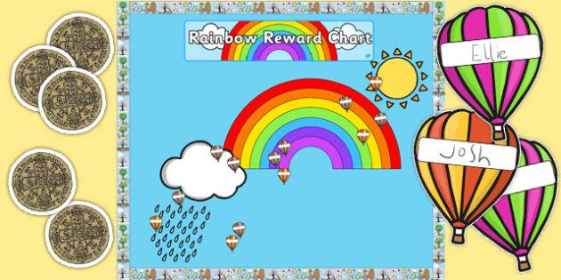Year 5 Rainbow Themed Reward Display Pack - year 5, rainbow, reward