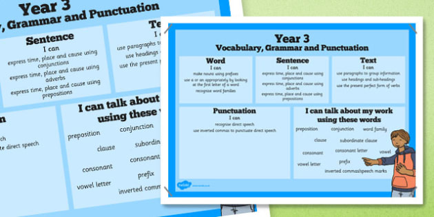 Year 3 Vocabulary, Grammar and Punctuation Poster - display, poster