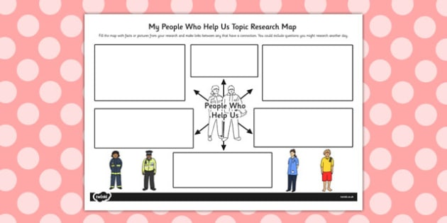 People Who Help Us Topic Research Map - research map, topic