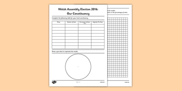 Welsh Assembly Election Local Results - welsh, cymraeg, Welsh Assembly, Election Results, 2016, wales