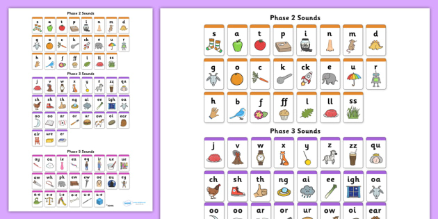 Phase 2,3 And 5 Wall Chart - Phonemes, Phase Chart, Wall Chart