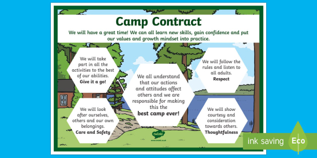 Camp Contract Display Poster - New Zealand Back to School, camp, school camp, contract, treaty, agreement, behaviour chart