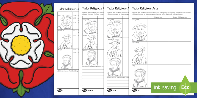 Tudor Religious Acts Activity Sheet - Elizabethan Religious Settlement, Protestant, Catholics, Anglicans, compromise, Mary I, reforms, Hen