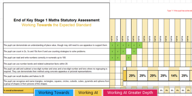 KS1 Maths Exemplification Whole Class Spreadsheet - Assessment, checklist, KS1 maths exemplification