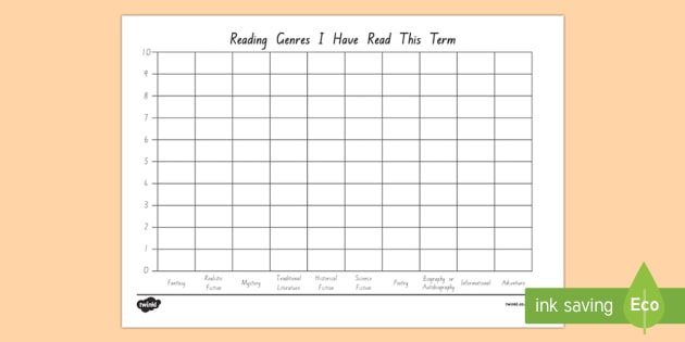 Reading Genres That I Have Read Up to 10 Texts Graph Record - NZ Literacy Resources, new zealand, reading, tracker, chart, fantasy, realistic fiction, mystery, bi