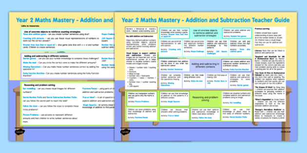 Year 2 Maths Mastery Add and Subtract Numbers Teaching Ideas