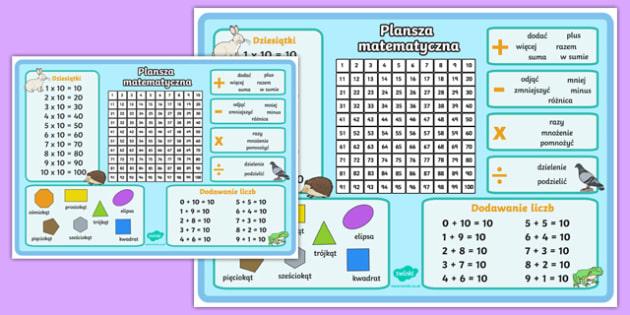 Plansza-matematyczna-z-motywem-zwierząt Mat-Polish - plansza, zwierzęta, dodawanie, matematyka, matematyczna, liczby, liczenie, odejmowanie, mnożenie,