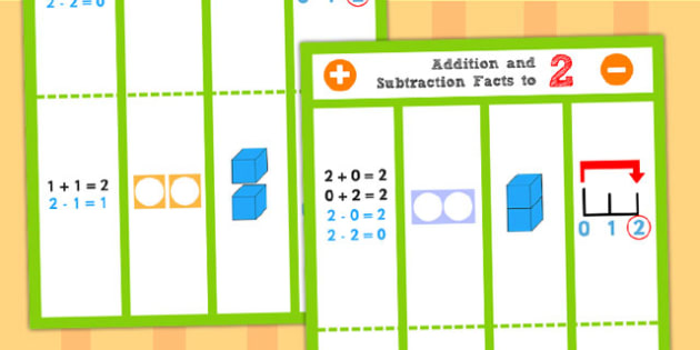 Addition and Subtraction Facts to 3 Display Poster - Subtract