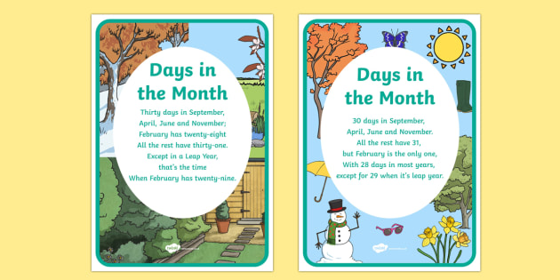 Days in the Month Display Posters