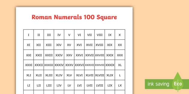 Roman Numerals 100 Square - Roman Numerals, Roman, Numerals