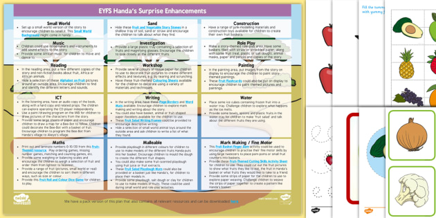 EYFS Enhancement Ideas and Resources Pack to Support Teaching on Handa's Surprise - edit, labels, label, planning