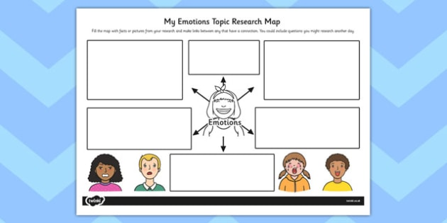 Emotions Topic Research Map - emotions, research map, topic