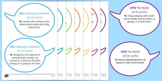 22-36 Months Early Years Outcomes in Speech Bubbles - 22-36 months, early years, outcomes, speech bubbles, display