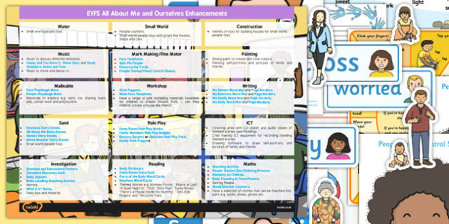 EYFS All About Me and Ourselves Enhancement Ideas and Resources Pack