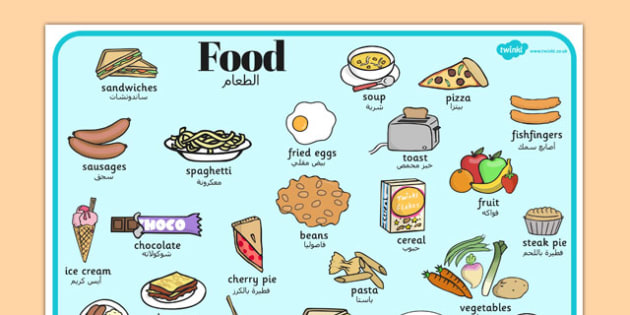 Food Word Mat Arabic Translation - arabic, food, word mat, word, mat, eal, language