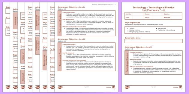 New Zealand Technology Years 7-8 Unit Plan Template - New Zealand Class Management