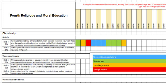 RME CfE Fourth Level Assessment Spreadsheet-Scottish