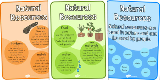 Natural Resources Posters - Natural, Resources, Posters, Display