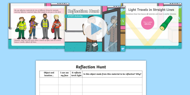 Reflection Hunt PowerPoint - Make it twinkle!, STEM, Light Energy Forces, Experiment, KS1, KS2, Science, reflection, reflects, re