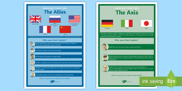 World War 2 Who's Who A4 Display Poster - CfE Social Studies resources, 2nd level, ww2, allies, axis, world war two, people past events and so