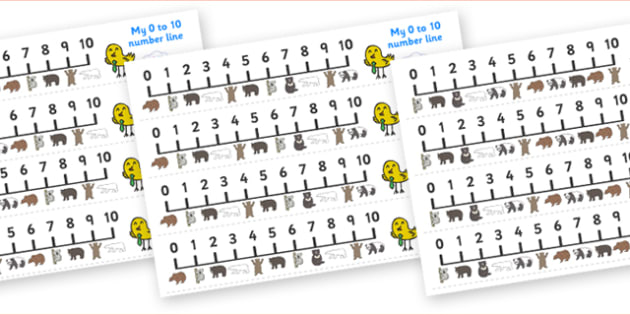 0-10 Number Line (Bears) - Counting, Numberline, Number line, Counting on, Counting back, animals, polar bear, koala bear, brown bear, grizzly bear, sloth bear,  bear resources