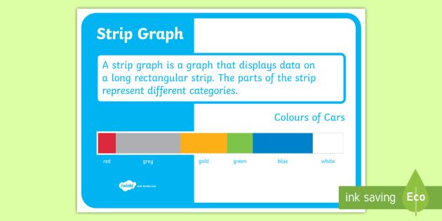 Strip Graph Display Poster - NZ Statistics, statistics, data entry, data collection, strip graph, maths display