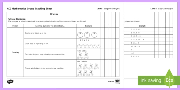 NZ Mathematics Group Tracking  Stage 0 Checklist - New Zealand, Planning and assessment,numeracy,basic,facts,strategy,addition,subtraction,multiplicati