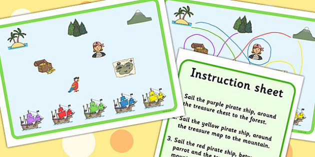 Auditory Memory Map Activity 4 - memory map, auditory, activity