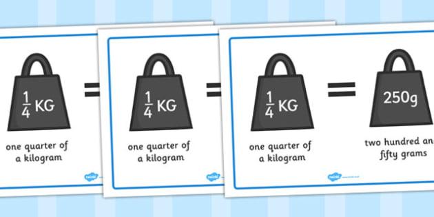 Fractions of Kilograms Display Poster Pack - fractions, kilograms, display, poster