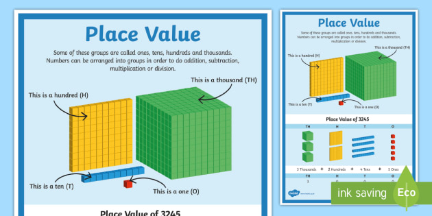 Place Value Poster (Large) - place value, place value poster, values, units, tens, thousands, different place values, ks2 numeracy, ks2 place values