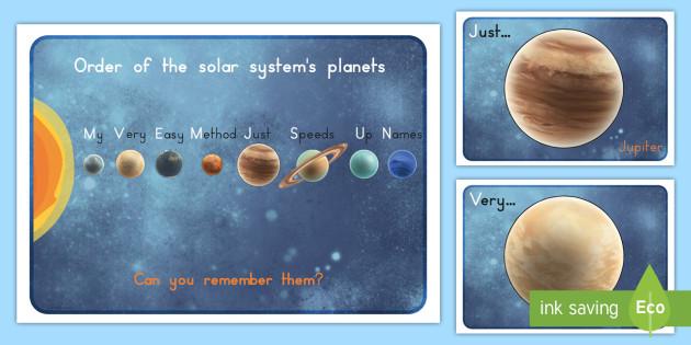 Mnemonic Solar System Display Posters - australia, mnemonics