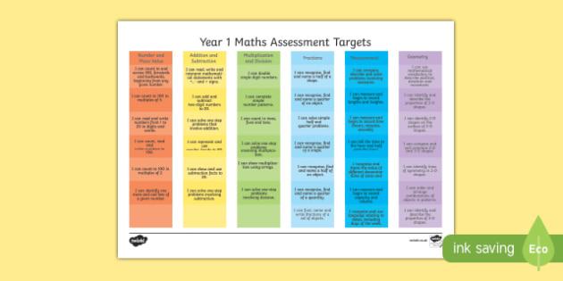 Year 1 Maths Assessment Posters - maths, assessment, poster
