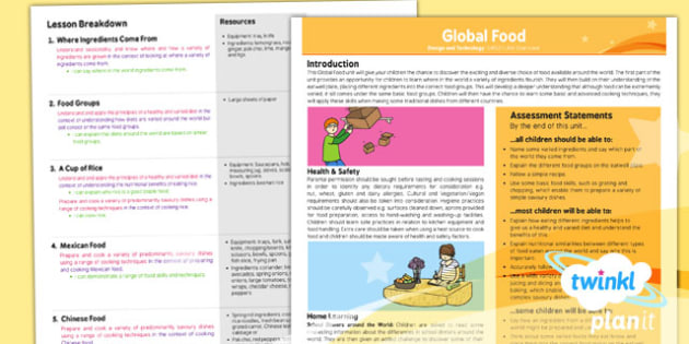 D&T: Global Food UKS2 Planning Overview