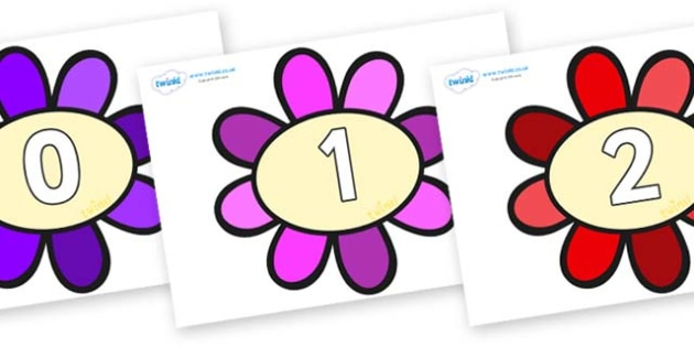 Numbers 0-50 on Flowers - 0-50, foundation stage numeracy, Number recognition, Number flashcards, counting, number frieze, Display numbers, number posters