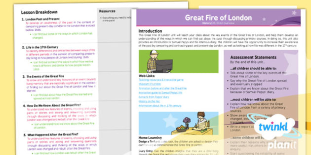 History: The Great Fire of London KS1 Planning Overview