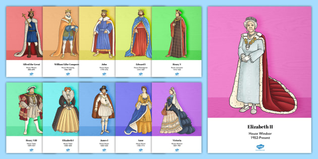 Significant British Monarchs Display Posters - display, posters