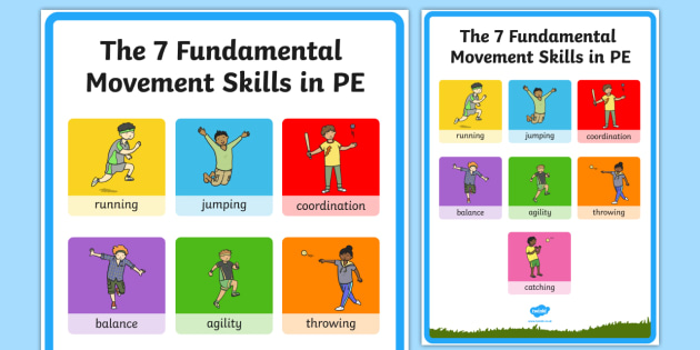 7 Fundamental Movement Skills in PE Large Poster - 7 fundamental, movement, skills, pe, poster