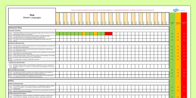 Scottish Curriculum for Excellence First Modern Languages Assessment Spreadsheet - CfE, planning, tracking, literacy, language, First