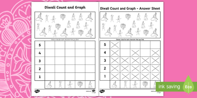 Diwali Count and Graph Activity Sheet, worksheet