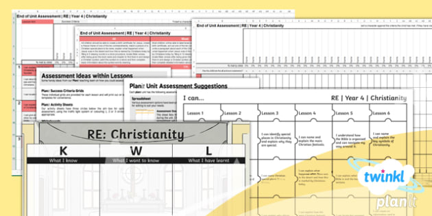 RE: Christianity Year 4 Unit Assessment Pack