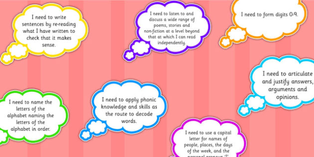 2014 Curriculum Year 1 English Assessment I need to Thought Bubble
